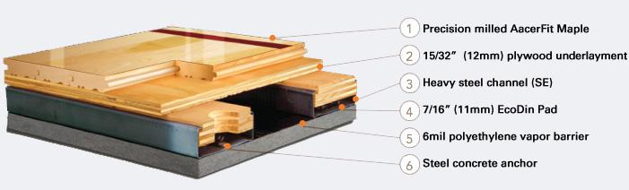 Carpet Cleaner Austin Tx Images Hardwood Flooring